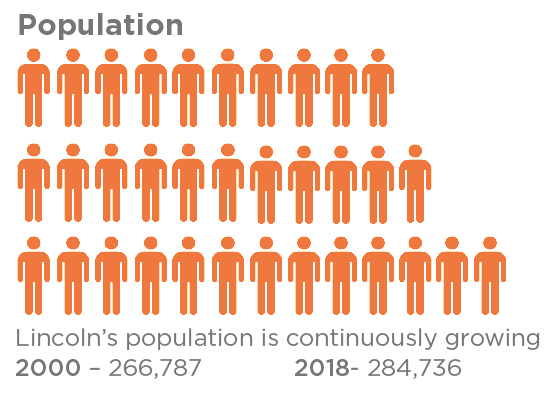 animation of symbolic population growth